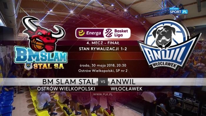 Stal Ostrów Wielkopolski vs Anwil Włocławek – Nhận định, soi kèo bóng rổ 22h30 18/09/2021 – Polska Liga